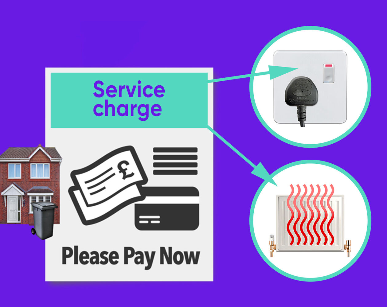 Er Your Tenancy Rules Service Charge